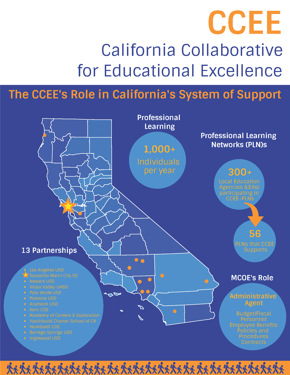 California Collaborative for Educational Excellence Infographic