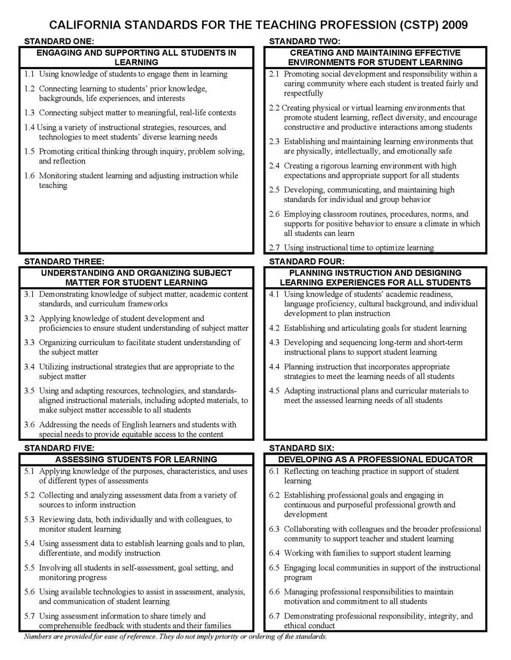 Image of the 2009 California Standards for the Teaching Profession Standards