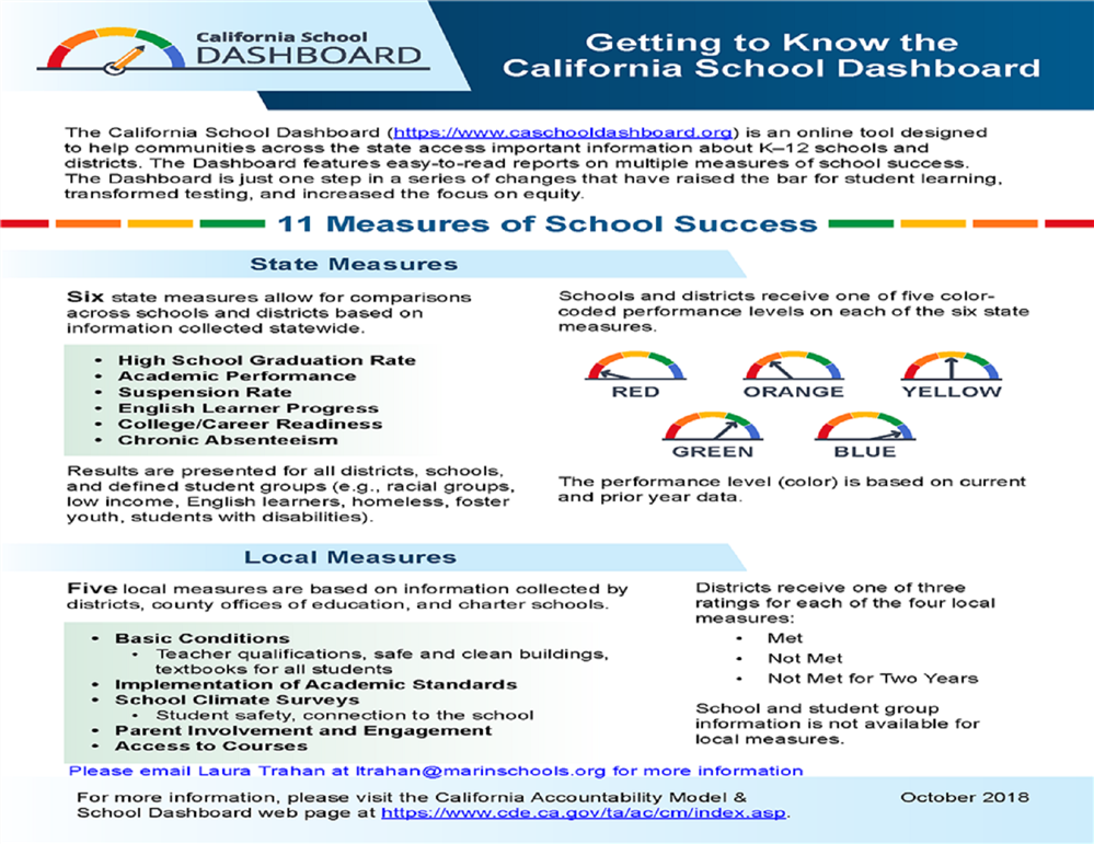 California School Dashboard information flyer